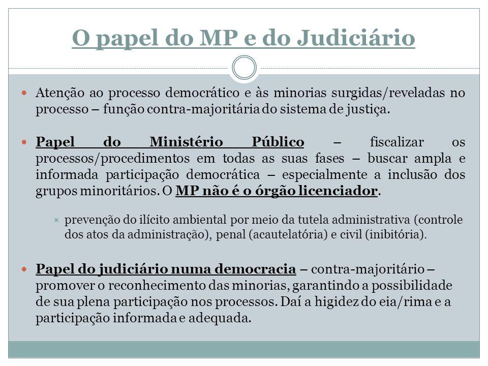 O papel do MP e do Judiciário