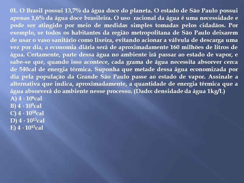 01. O Brasil possui 13,7% da água doce do planeta
