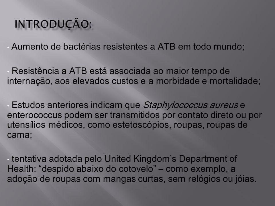 Introdução: Aumento de bactérias resistentes a ATB em todo mundo;
