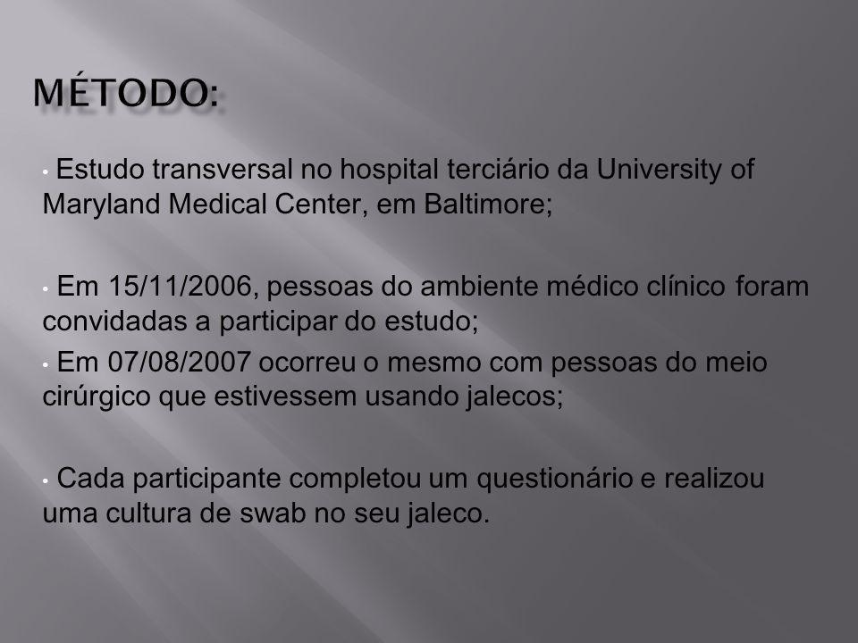 Método: Estudo transversal no hospital terciário da University of Maryland Medical Center, em Baltimore;