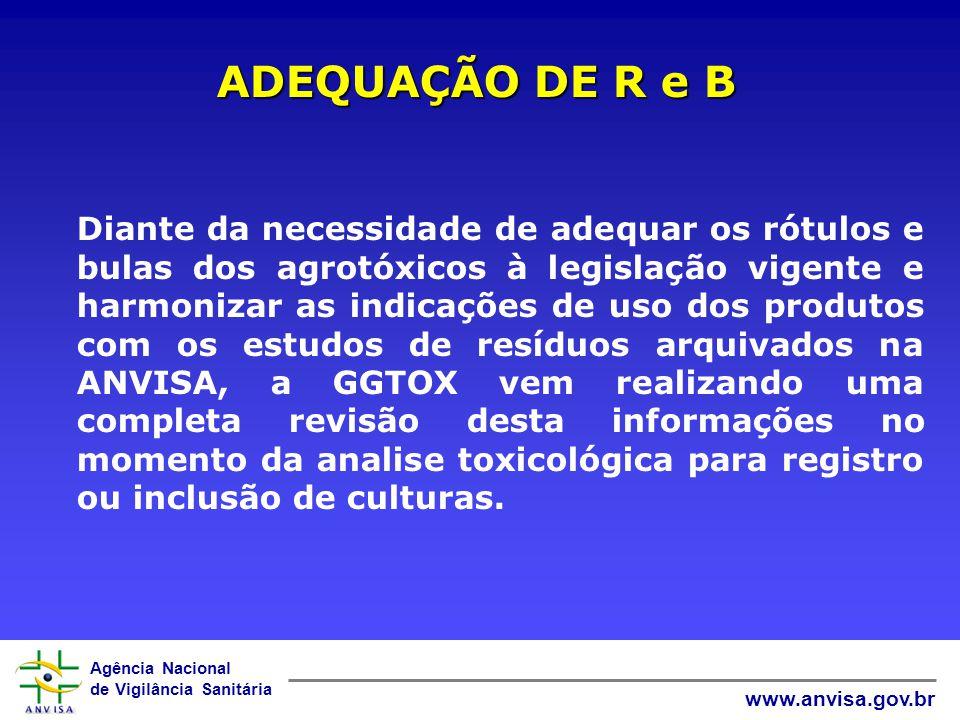 ADEQUAÇÃO DE R e B