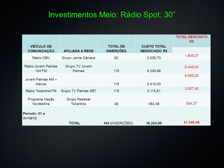 Investimentos Meio: Rádio Spot: 30