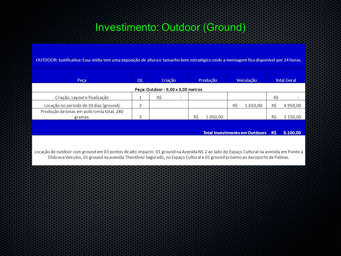 Investimento: Outdoor (Ground)