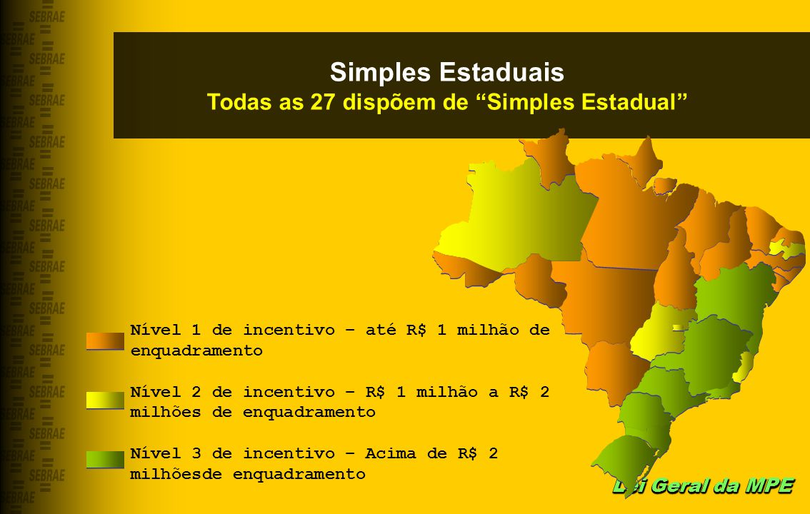 Todas as 27 dispõem de Simples Estadual