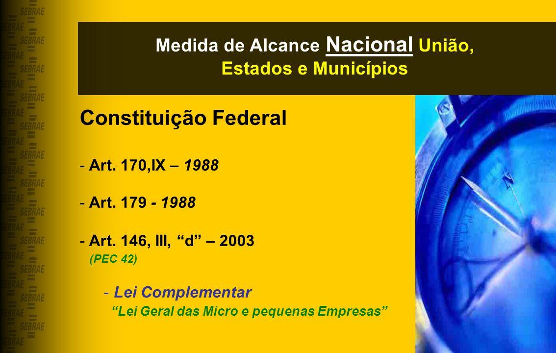 Medida de Alcance Nacional União, Estados e Municípios
