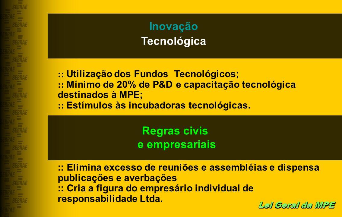 Inovação Tecnológica Regras civis e empresariais