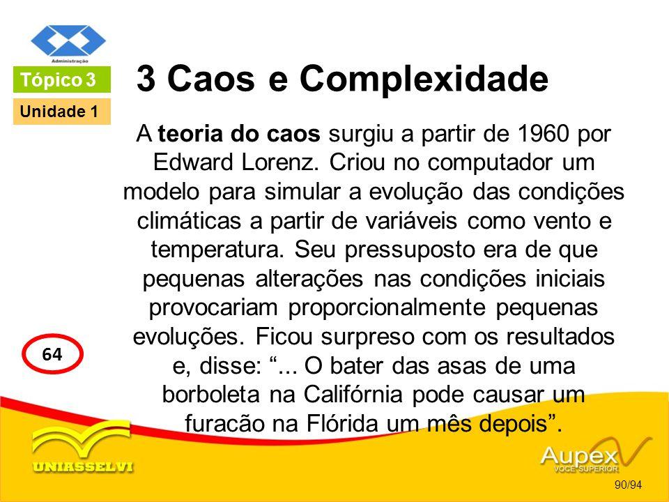 3 Caos e Complexidade Tópico 3. Unidade 1.