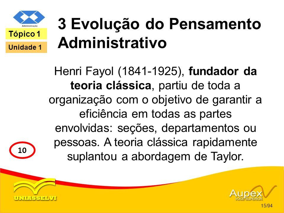 3 Evolução do Pensamento Administrativo