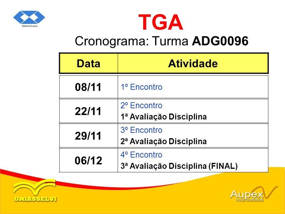 TGA Cronograma: Turma ADG0096 Data Atividade 08/11 22/11 29/11 06/12