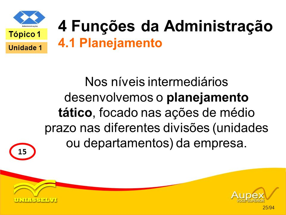 4 Funções da Administração 4.1 Planejamento