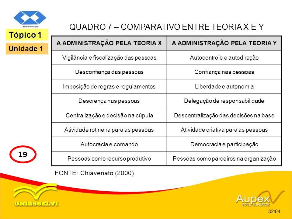 A ADMINISTRAÇÃO PELA TEORIA X A ADMINISTRAÇÃO PELA TEORIA Y