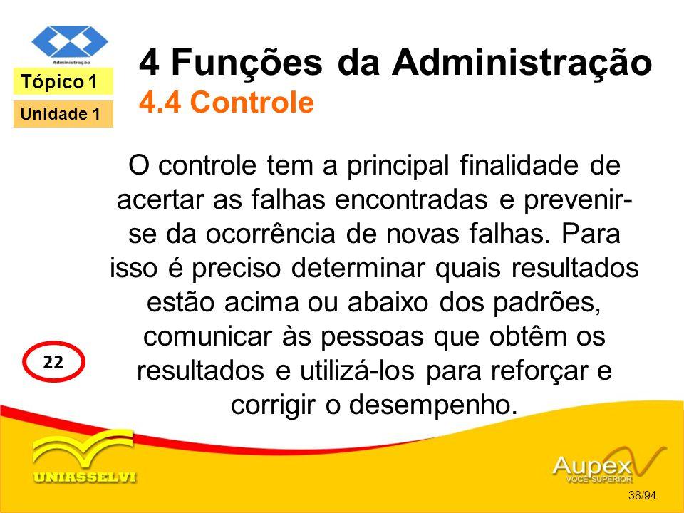 4 Funções da Administração 4.4 Controle