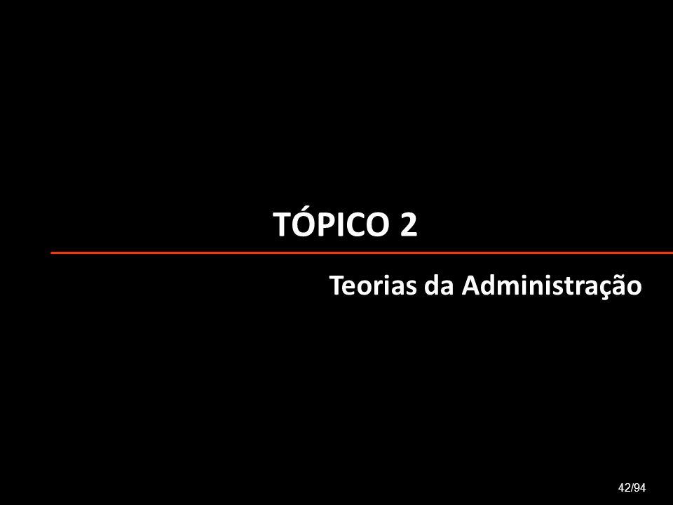 TÓPICO 2 Teorias da Administração 42/94