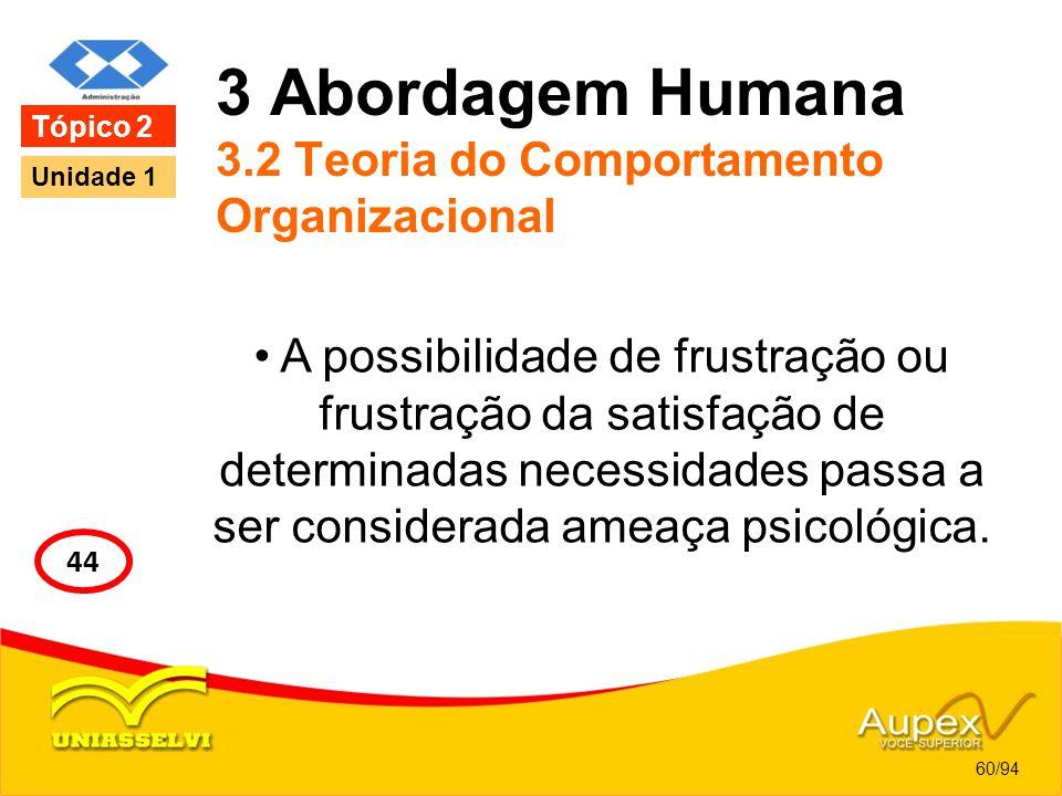 3 Abordagem Humana 3.2 Teoria do Comportamento Organizacional