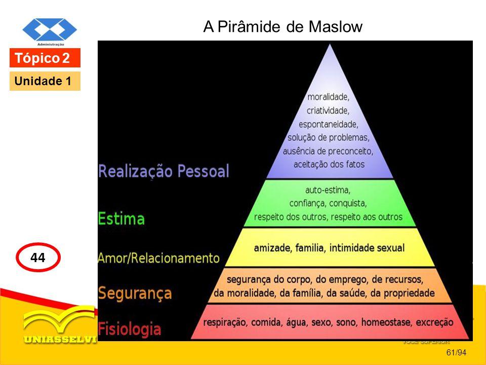 A Pirâmide de Maslow Tópico 2 Unidade 1 44 61/94
