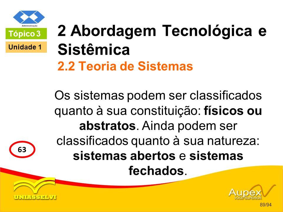 2 Abordagem Tecnológica e Sistêmica 2.2 Teoria de Sistemas