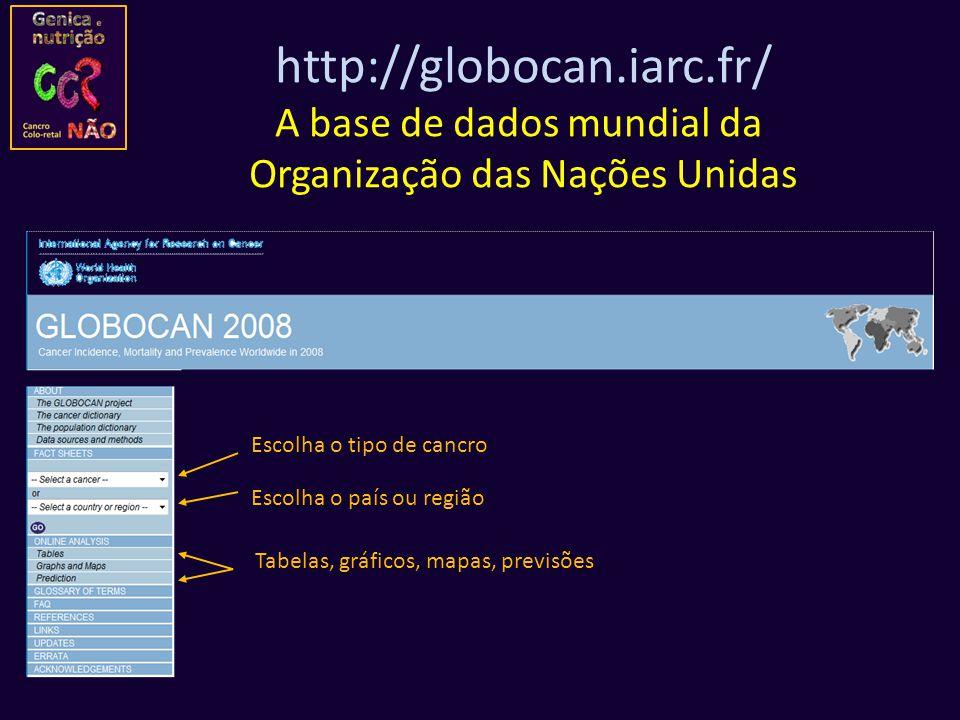 http://globocan.iarc.fr/ A base de dados mundial da