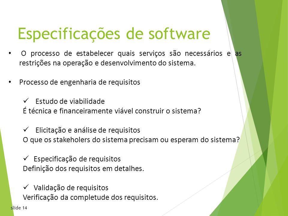 Especificações de software