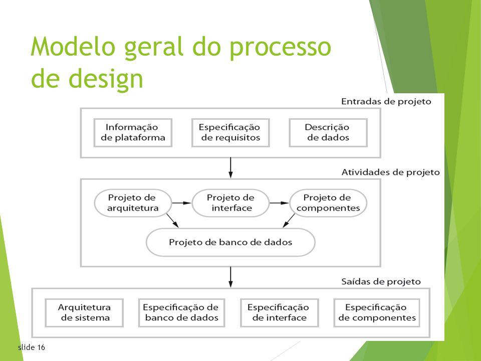 Modelo geral do processo de design