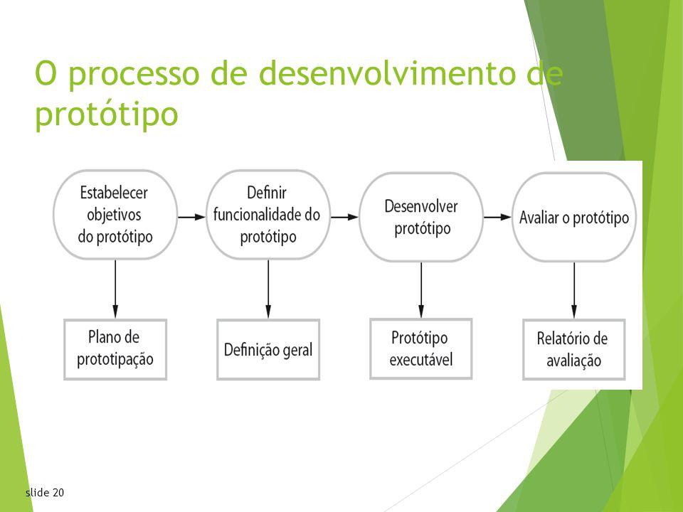 O processo de desenvolvimento de protótipo