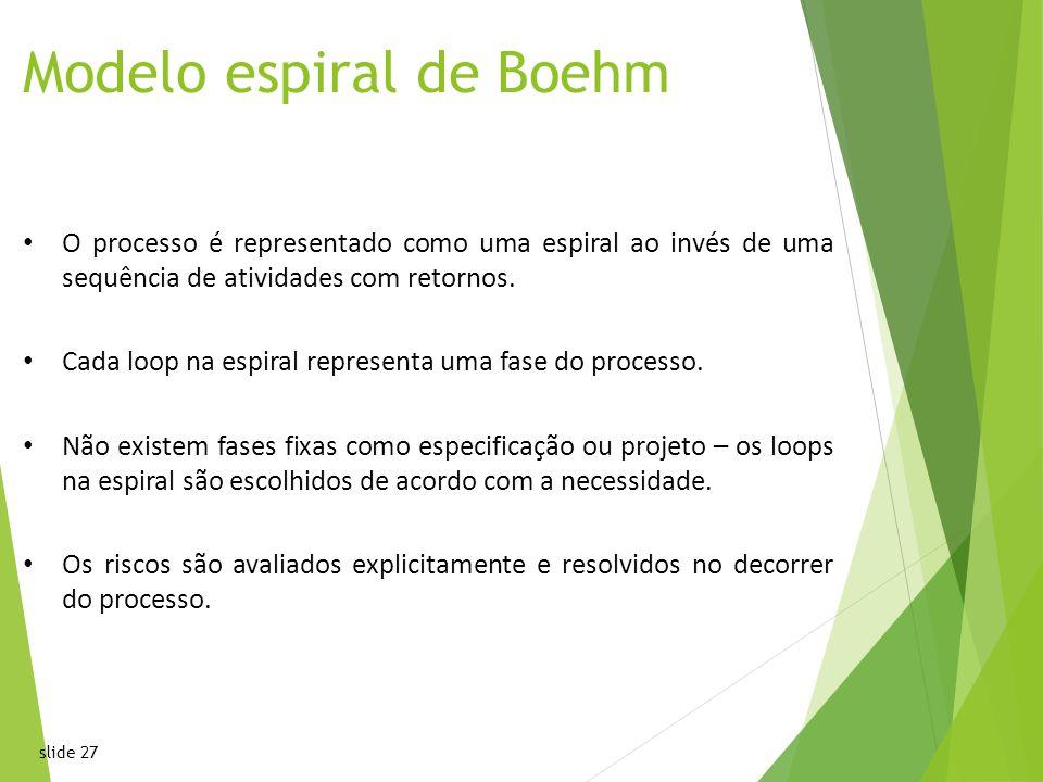 Modelo espiral de Boehm