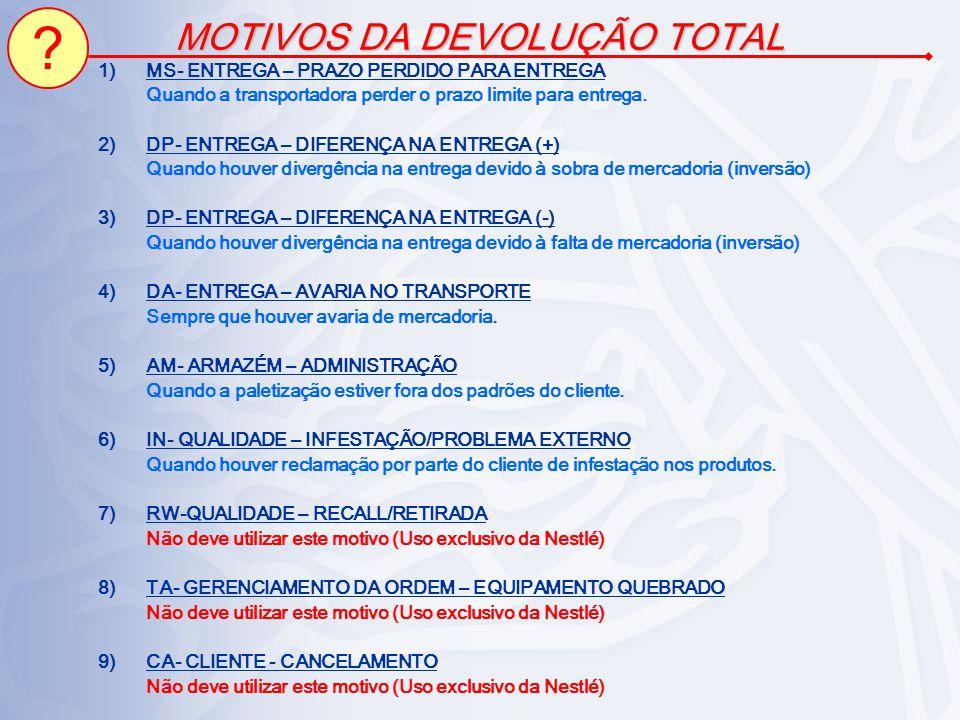 MOTIVOS DA DEVOLUÇÃO TOTAL