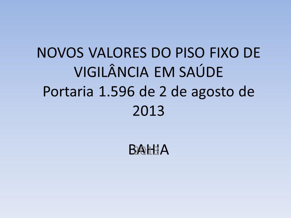 NOVOS VALORES DO PISO FIXO DE VIGILÂNCIA EM SAÚDE Portaria 1