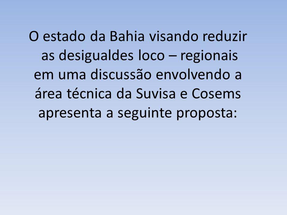 O estado da Bahia visando reduzir
