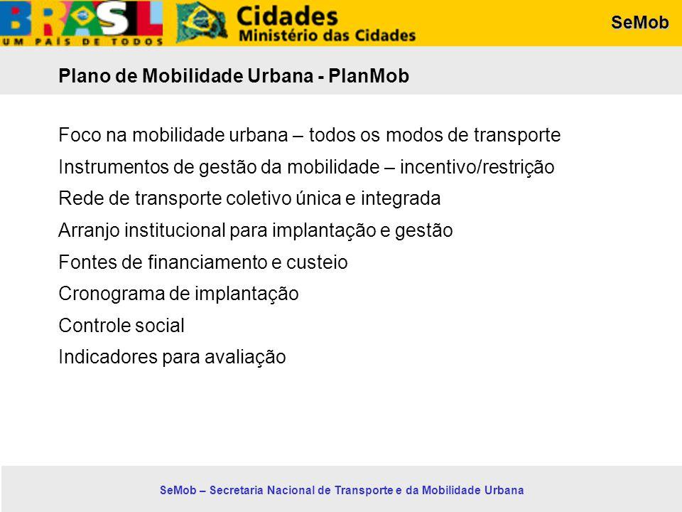 Plano de Mobilidade Urbana - PlanMob