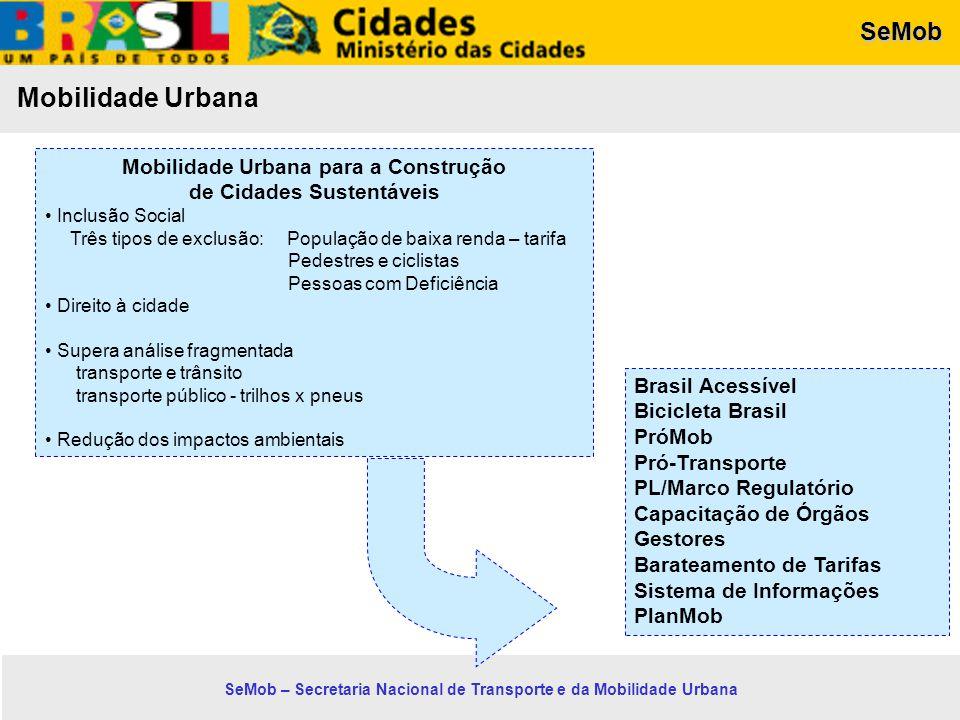 Mobilidade Urbana para a Construção de Cidades Sustentáveis
