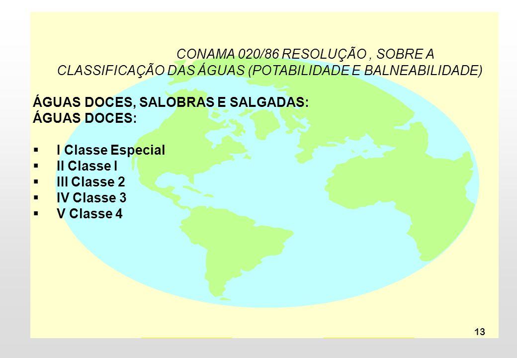 CONAMA 020/86 RESOLUÇÃO , SOBRE A CLASSIFICAÇÃO DAS ÁGUAS (POTABILIDADE E BALNEABILIDADE)