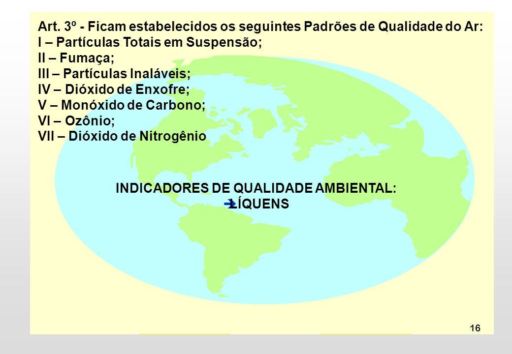INDICADORES DE QUALIDADE AMBIENTAL: