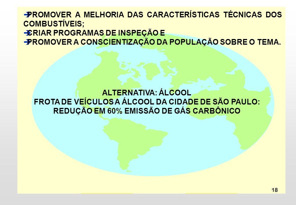PROMOVER A MELHORIA DAS CARACTERÍSTICAS TÉCNICAS DOS COMBUSTÍVEIS;
