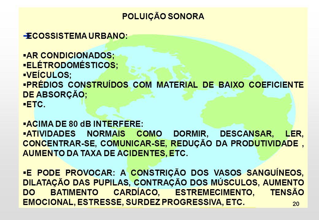 POLUIÇÃO SONORA ECOSSISTEMA URBANO: AR CONDICIONADOS; ELÉTRODOMÉSTICOS; VEÍCULOS;