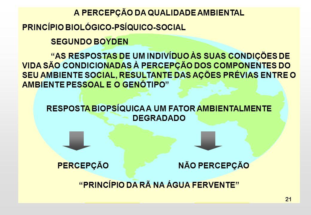 A PERCEPÇÃO DA QUALIDADE AMBIENTAL PRINCÍPIO BIOLÓGICO-PSÍQUICO-SOCIAL