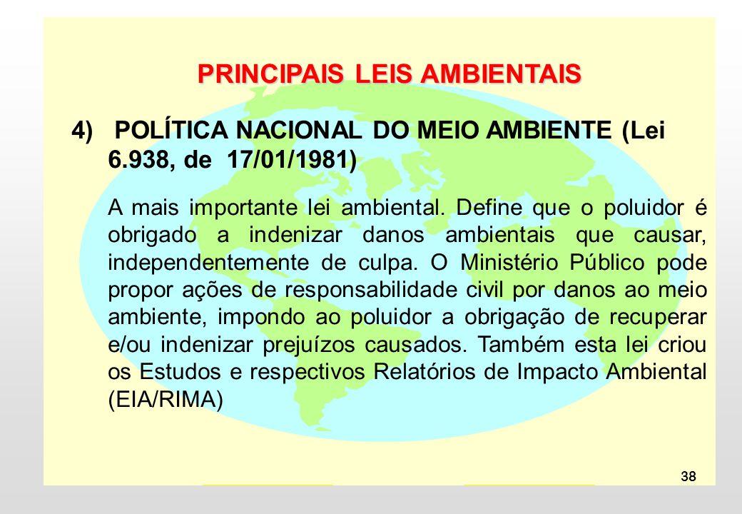 PRINCIPAIS LEIS AMBIENTAIS