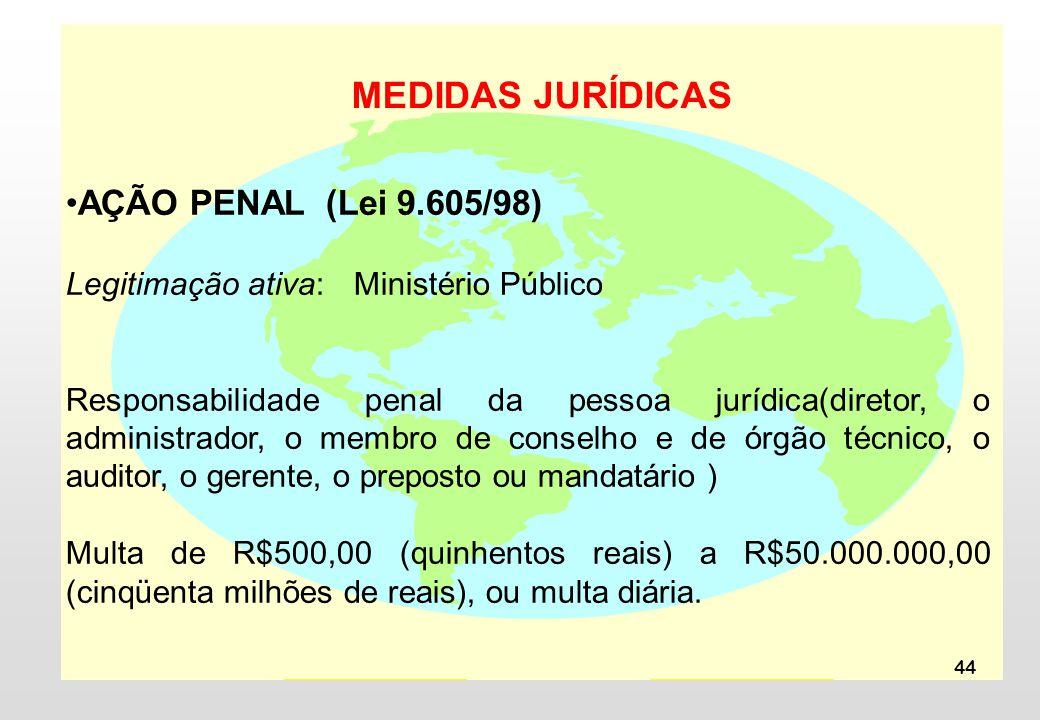 MEDIDAS JURÍDICAS AÇÃO PENAL (Lei 9.605/98)