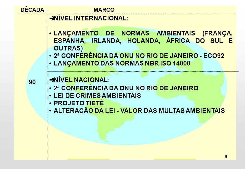 2ª CONFERÊNCIA DA ONU NO RIO DE JANEIRO - ECO92