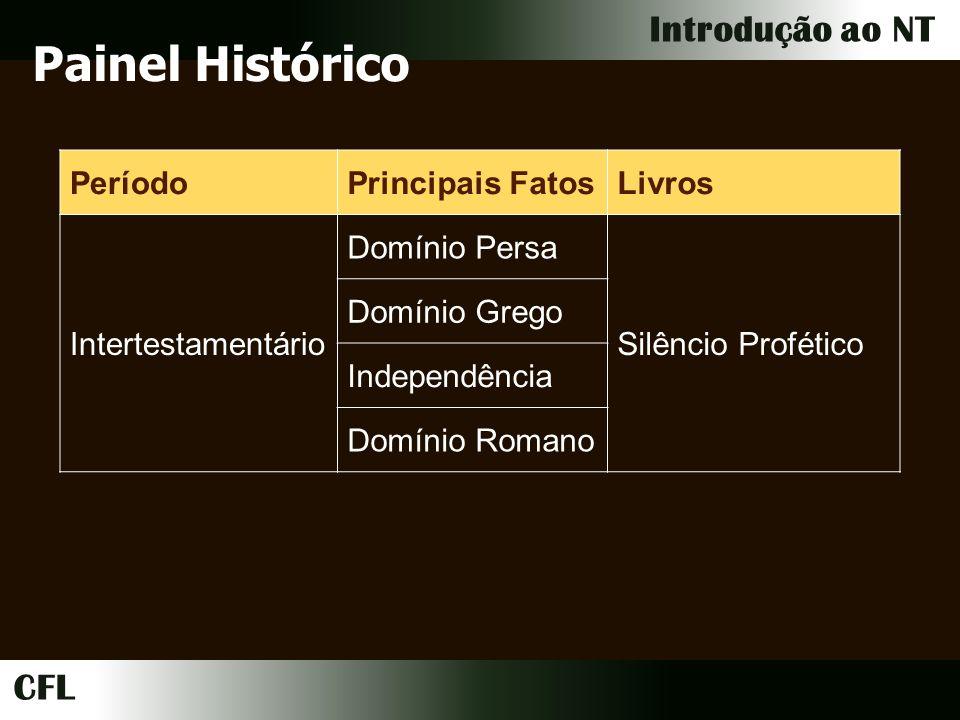 Painel Histórico Período Principais Fatos Livros Intertestamentário