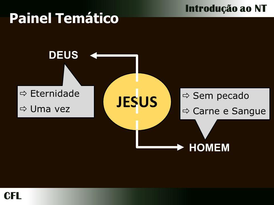 JESUS Painel Temático DEUS HOMEM Eternidade Sem pecado Uma vez