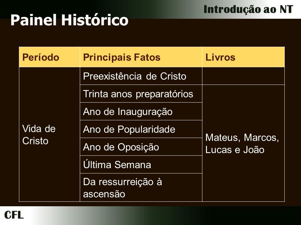 Painel Histórico Período Principais Fatos Livros Vida de Cristo