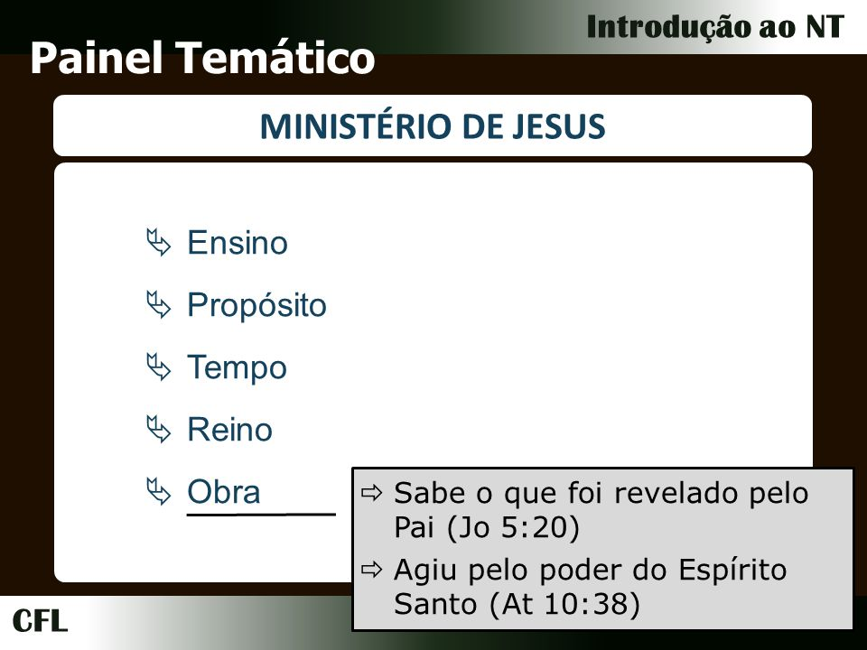 Painel Temático MINISTÉRIO DE JESUS Ensino Propósito Tempo Reino Obra