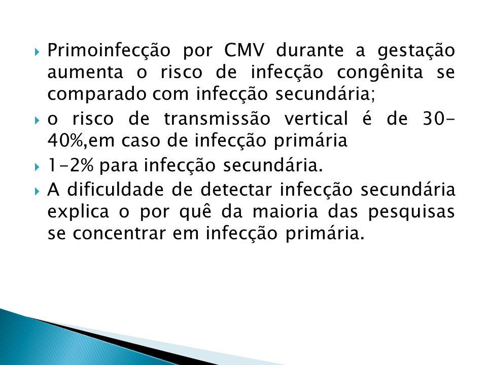 Primoinfecção por CMV durante a gestação aumenta o risco de infecção congênita se comparado com infecção secundária;