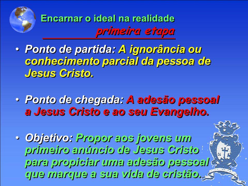 Ponto de chegada: A adesão pessoal a Jesus Cristo e ao seu Evangelho.