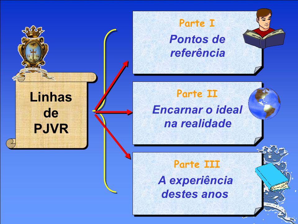 Linhas de PJVR Pontos de referência Encarnar o ideal na realidade