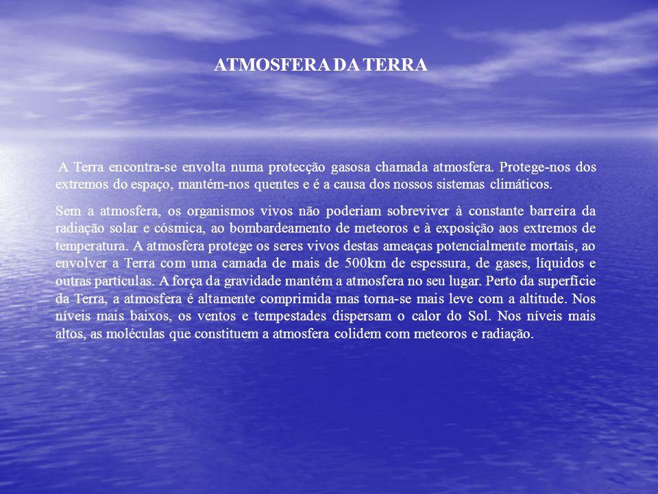 ATMOSFERA DA TERRA