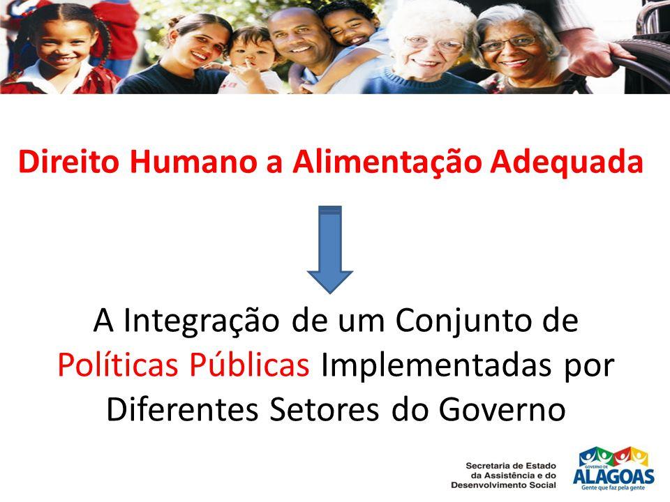 Direito Humano a Alimentação Adequada