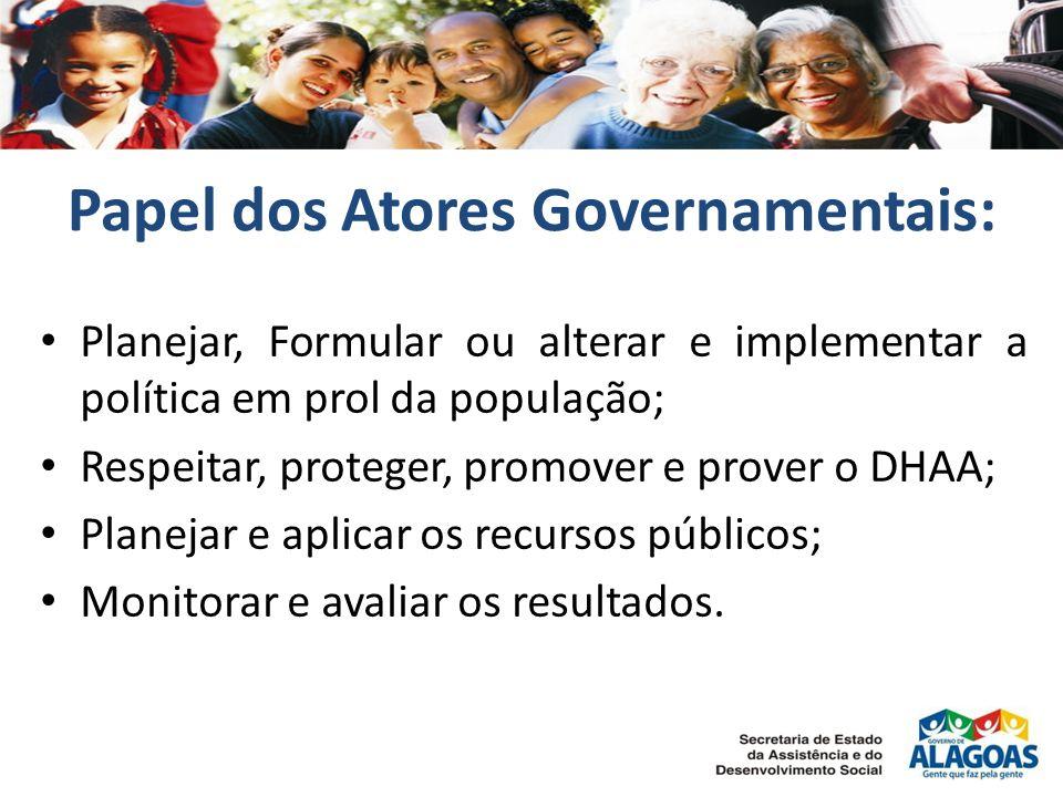 Papel dos Atores Governamentais: