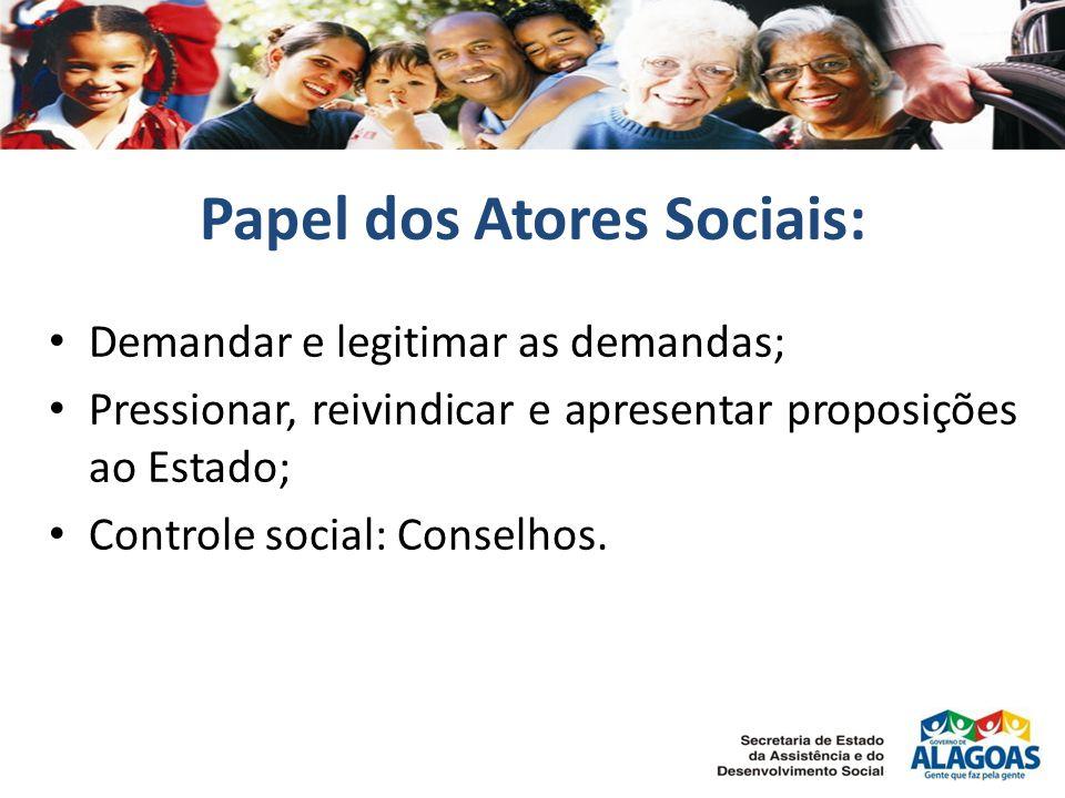 Papel dos Atores Sociais: