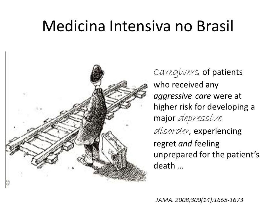 Medicina Intensiva no Brasil